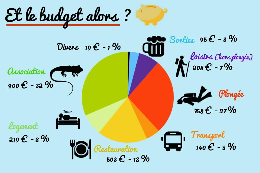 Image budget honduras