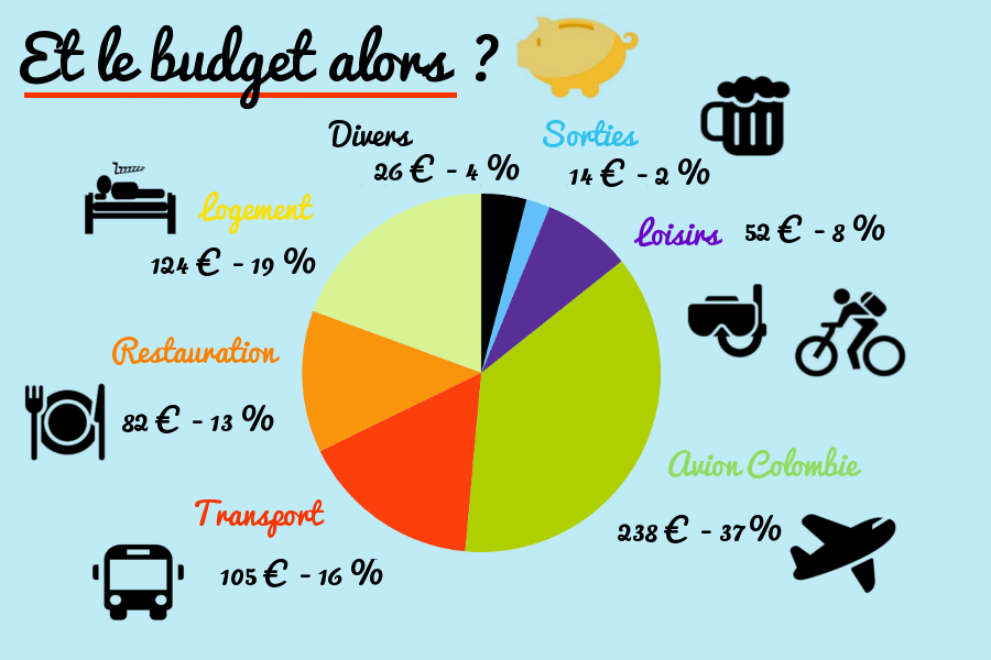 image budget panama